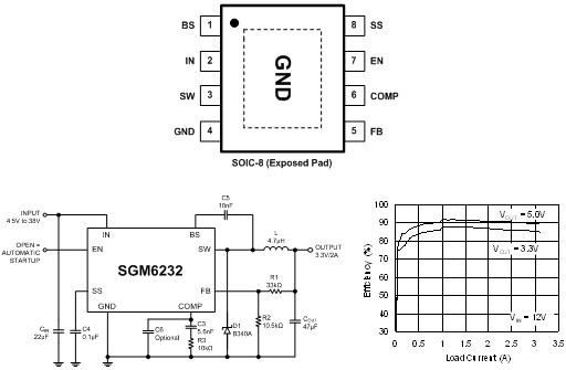 圣邦推出38V耐压非同步降压开关稳压器SGM6232