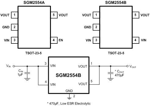 圣邦推出低内阻限流保护器件SGM2554A/B