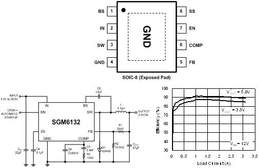 圣邦推出耐压28V非同步降压开关稳压器SGM6132