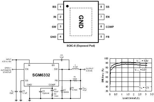 圣邦推出耐压18V非同步降压开关稳压器SGM6332