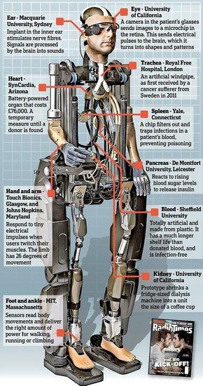 英科学家花费百万美元建造真实版仿生机械人