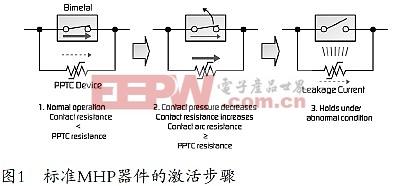 """新的电路保护方法将""""智能激活""""用于高倍率放电锂离子电池应用"""