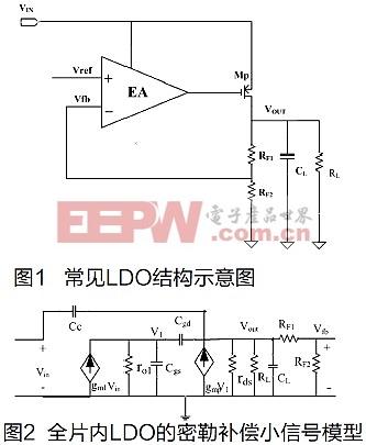 全片内LDO频率特性的简化电路分析方法