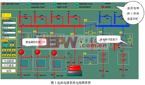 直升机 监控系统 电源 基于 地面 —— labview 内容/——回复可见内容——