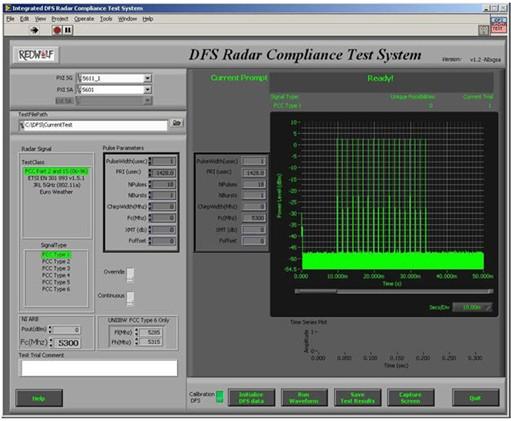 使用LabVIEW和NI射频模块化仪器开发动态频率选择(DFS)认证测试