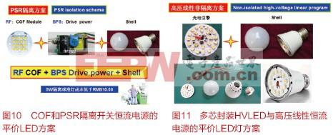 大众LED照明新技术发展趋势