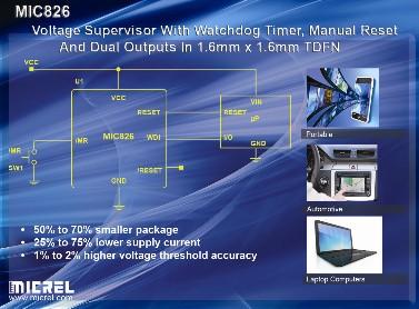 麦瑞半导体推出新型高精度、超小型电压监控器