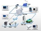 新能源產品測試