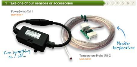 选择ioBridge传感器和配件