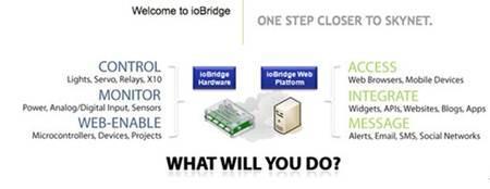 ioBridge