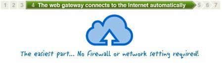 网关自动连接到互联网