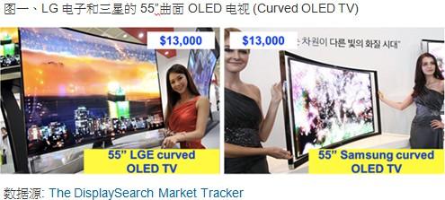 曲面OLED电视的优点与挑战