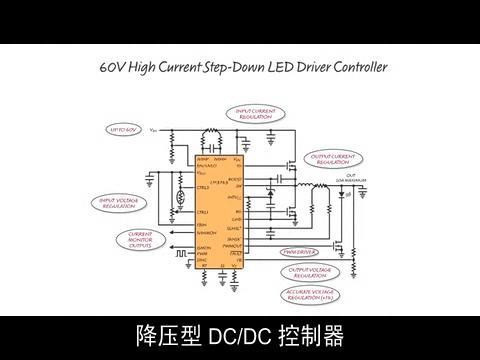 60V 大电流降压型 LED 驱动器控制器