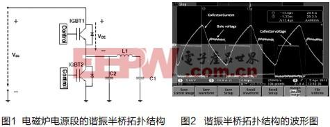 将电磁炉应用的IGBT性能提升至最高