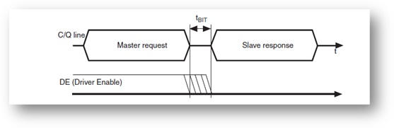 STM32再学习——实现完美的RS485