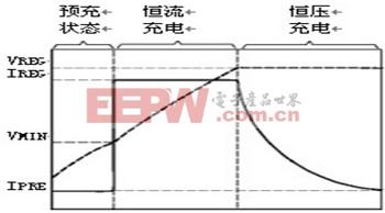 四面围攻:打通锂电池供电设计的各个环节