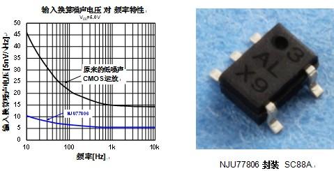 新日本无线推出超低功耗CMOS运放NJU77806