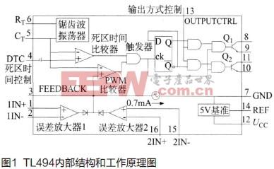 基于PWM的微型高压电源设计