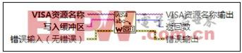 我的LABVIEW快速开发串口测试软件实例