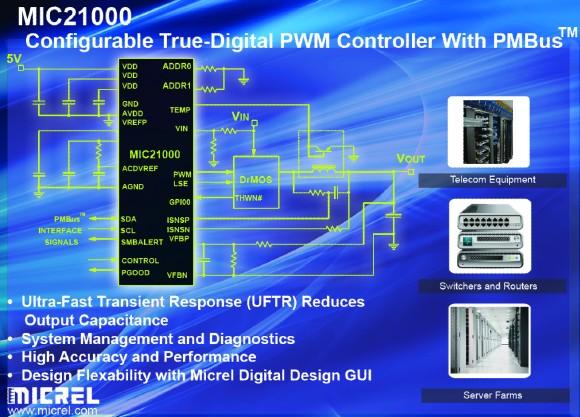 麦瑞推出全功能高性能数字脉宽调制控制器