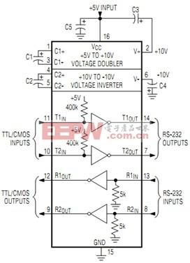 深度揭秘——电荷泵设计及应用