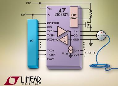 凌力尔特推出IO-Link主控器IC LTC2874