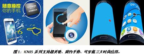 集创推出新一代触控芯片