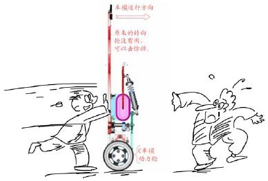 """第七届""""飞思卡尔""""杯—电磁组-厦门大学-至成队"""