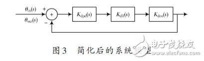 简化后的系统模型