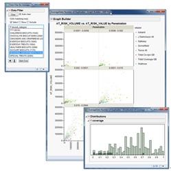 数据分析在互联网金融风险管控的应用
