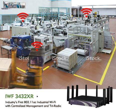 业界首款802.11ac工业Wi-Fi 集中式管理&三重无线
