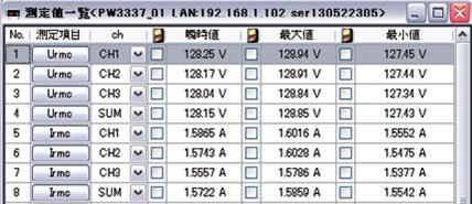 日置(HIOKI)功率计PW3337应用实例