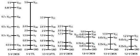 秘籍!嵌入式系统电源设计决巧,搞定电压转换!