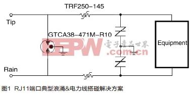 POS机的RJ11接口电路保护方案