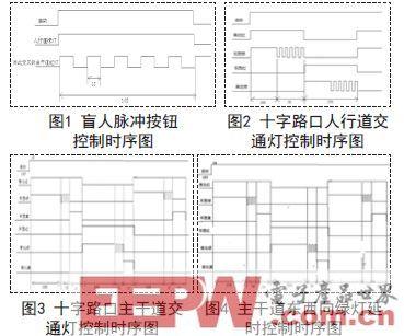 基于S7-200的信号灯控制系统设计