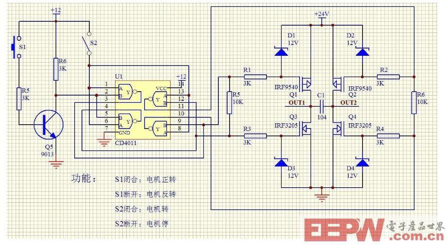 在直流电机驱动电路的设计中,主要考虑一下几点: 1. 功能:电机是单向还是双向转动?需不需要调速?对于单向的电机驱动,只要用一个大功率三极管或场效应管或继电器直接带动电机 即可,当电机需要双向转动时,可以使用由4 个功率元件组成的H 桥电路或者使用一个双刀双掷的继电器。如果不需要调速,只要使 用继电器即可;但如果需要调速,可以使用三极管,场效应管等开关元件实现PWM(脉冲宽度调制)调速。 2.