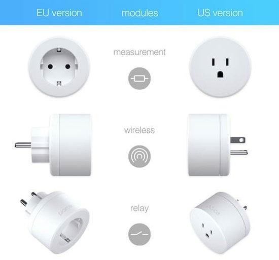 这个插头能帮你省电:家电长期不用自动断电