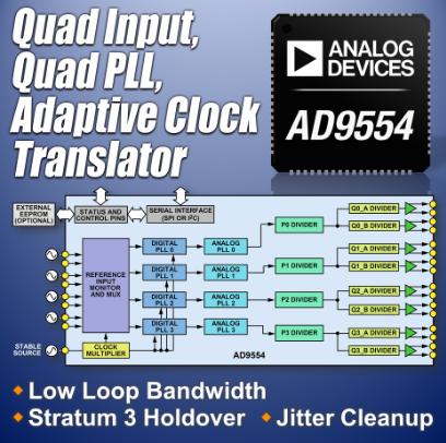 ADI推出四通道、抖动衰减时钟转换器