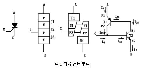 """可控硅电路进阶设计圆""""五""""曲"""
