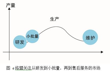 中国设计的博大精深为小批量分销商带来机会