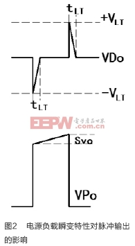 一种可程控调制脉冲电源模块的研制