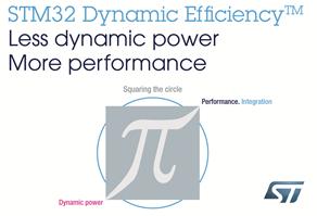 意法半导体推出新一代STM32 Dynamic Efficiency微控制器