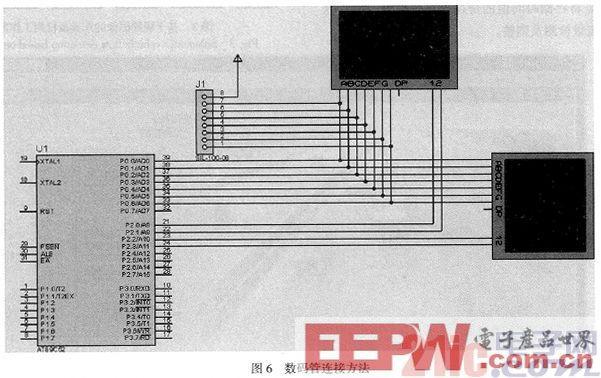 基于at89c51的交通灯控制系统设计