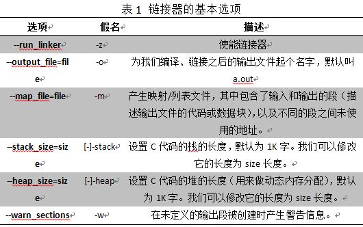 DSP编程技巧之13-揭开编译器神秘面纱之链接器的基本选项