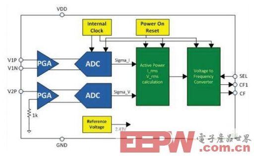 基于HLW8012的智能节能插座设计