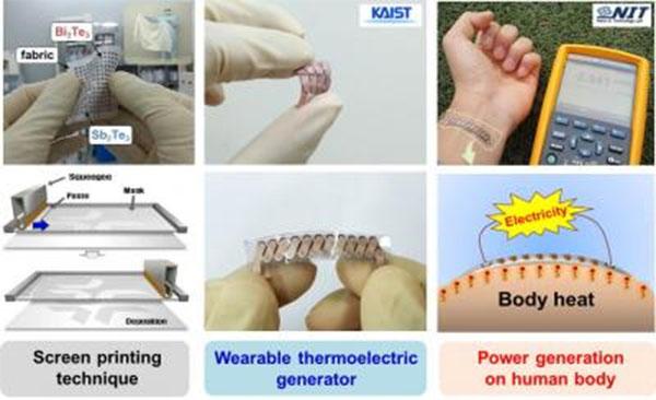 体热供电:这才是可穿戴设备的未来!