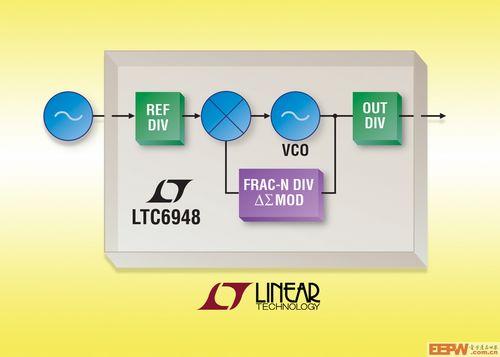 具集成型 VCO 的低噪声 6GHz 分数 N 合成器 可媲美整数 N 合成器性能