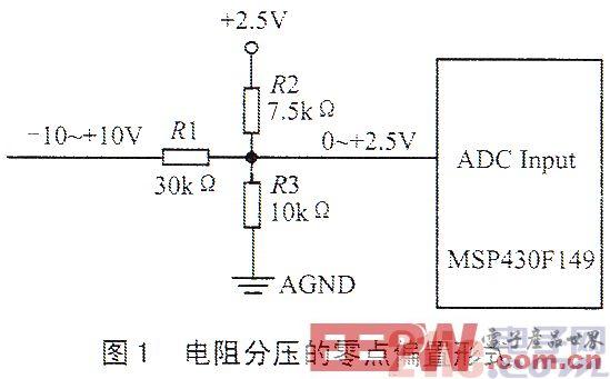 基于MSP430F149的电力测控保护产品的应用设计