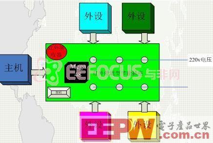 一个红外舒适型节能电源插座的详细实现方案
