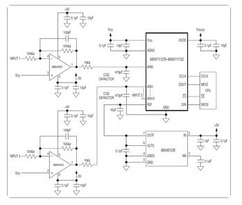 3Msps、低功耗、12/10位、8/16通道串行ADC